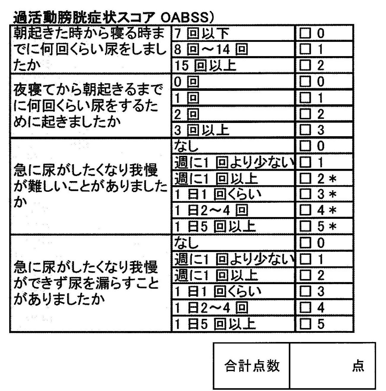 ~OABSS(過活動膀胱症状質問票)~